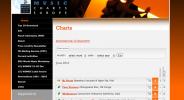 music chart